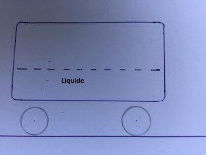 Pour comprendre le transfert de charge il faut immaginer du liquide dans votre véhicule.