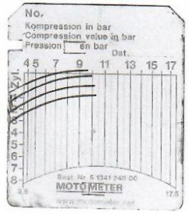 Les compressions sont supérieures aux valeurs données sur la revue technique.